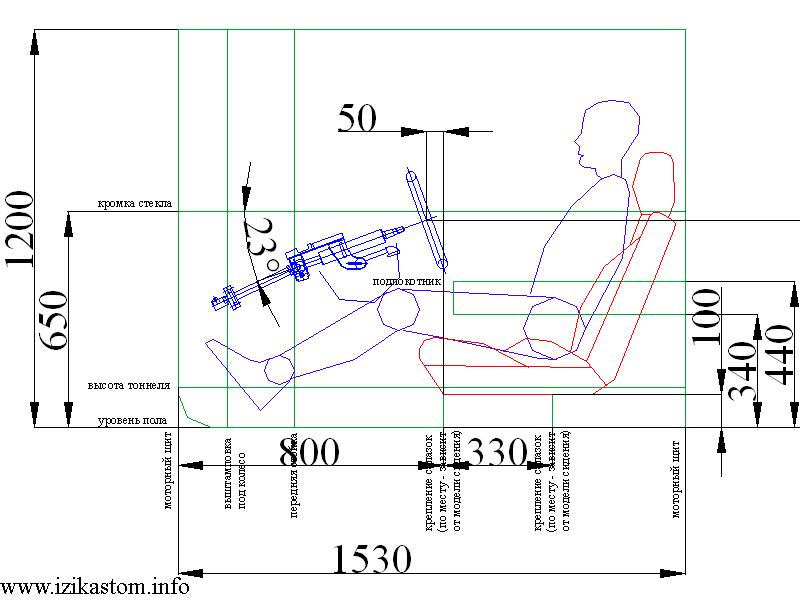 FAQ / ЧаВо по постройке багги